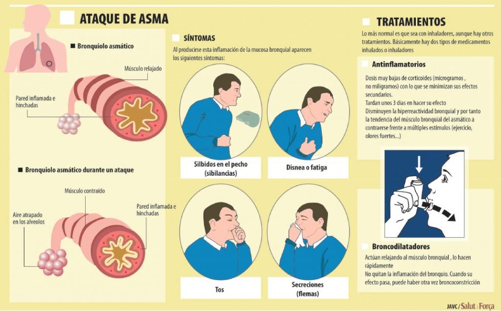 asma-alergia-2