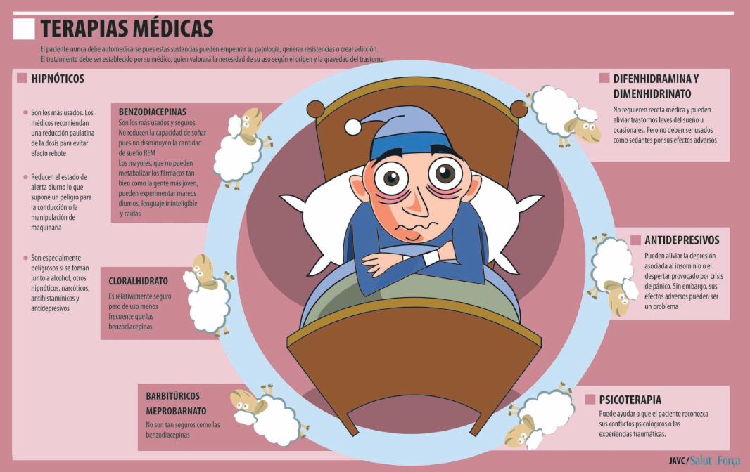 Soluciones para poder dormir salud ediciones - Soluciones para dormir ...