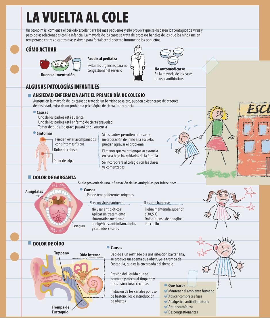 virus-infantil-colegio-vuelta-1