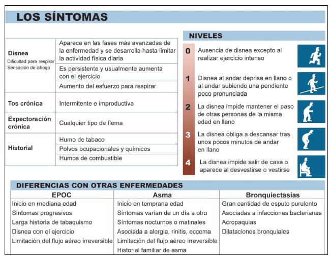 epoc-sintomas