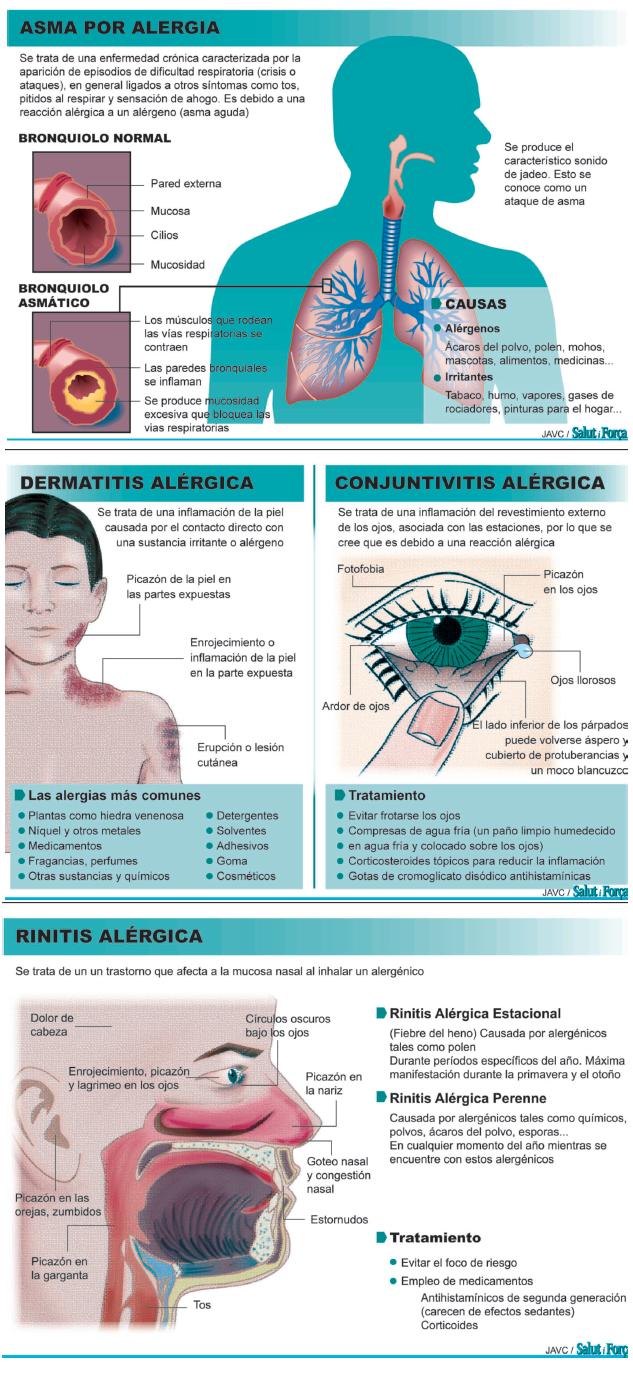 asma-por-alergia